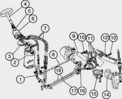 Детали рулевого управления