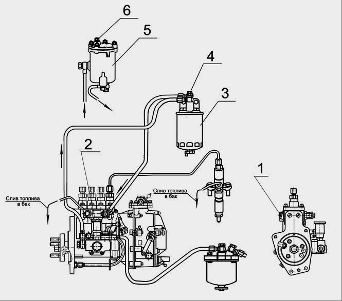 Регулировки и обслуживание коробки передач МТЗ-80