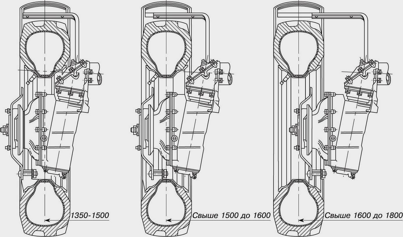 как установить колею 1500 мм переднего моста мтз 82