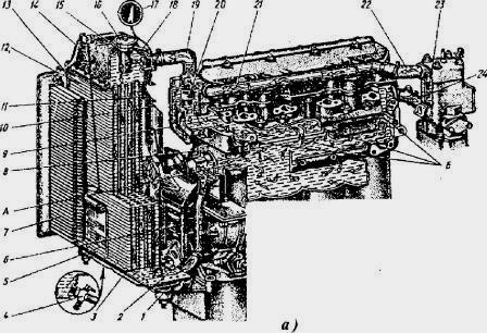 Система охлаждения мтз 80 схема фото 758