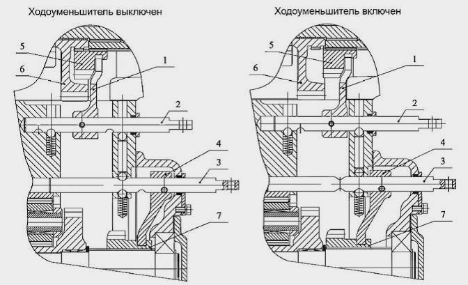 Шестерня ходоуменьшителя (Z-32) 151.37.237-3-У