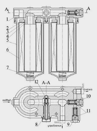 Фильтрующие элементы к МТЗ-2822ДЦ, 3022ДЦ | СельСнаб