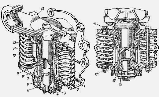 Ремонт тракторов в Ижевске. Ремонт тракторов Т-25, Т-40.